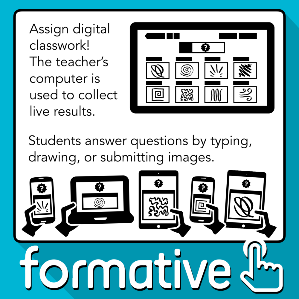 Know Students Better: A Visual Guide to Formative Assessment