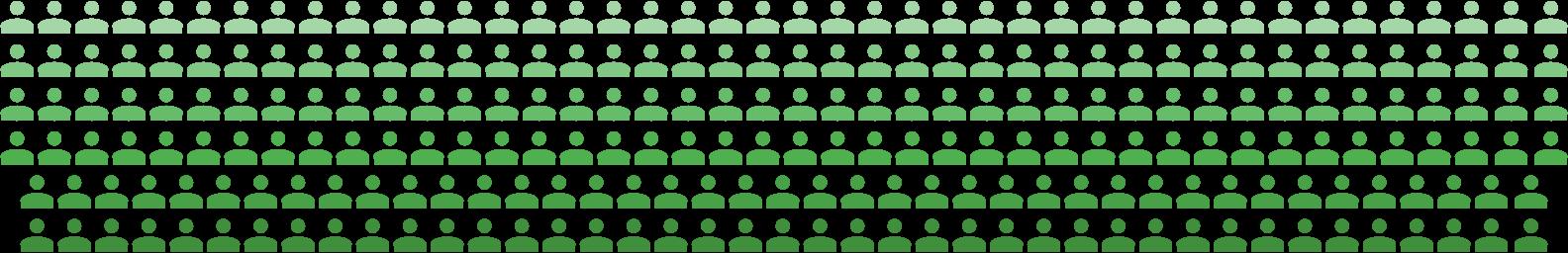 250 Participants