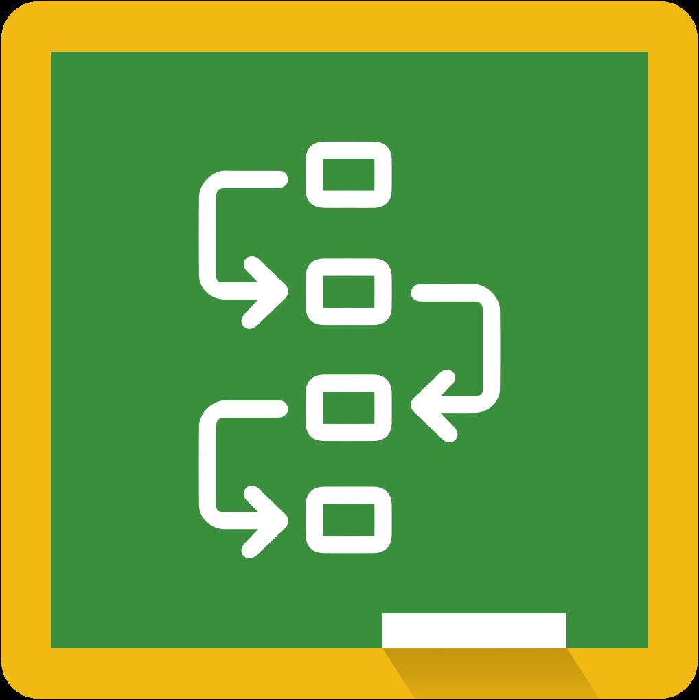 Workflow in Google Classroom