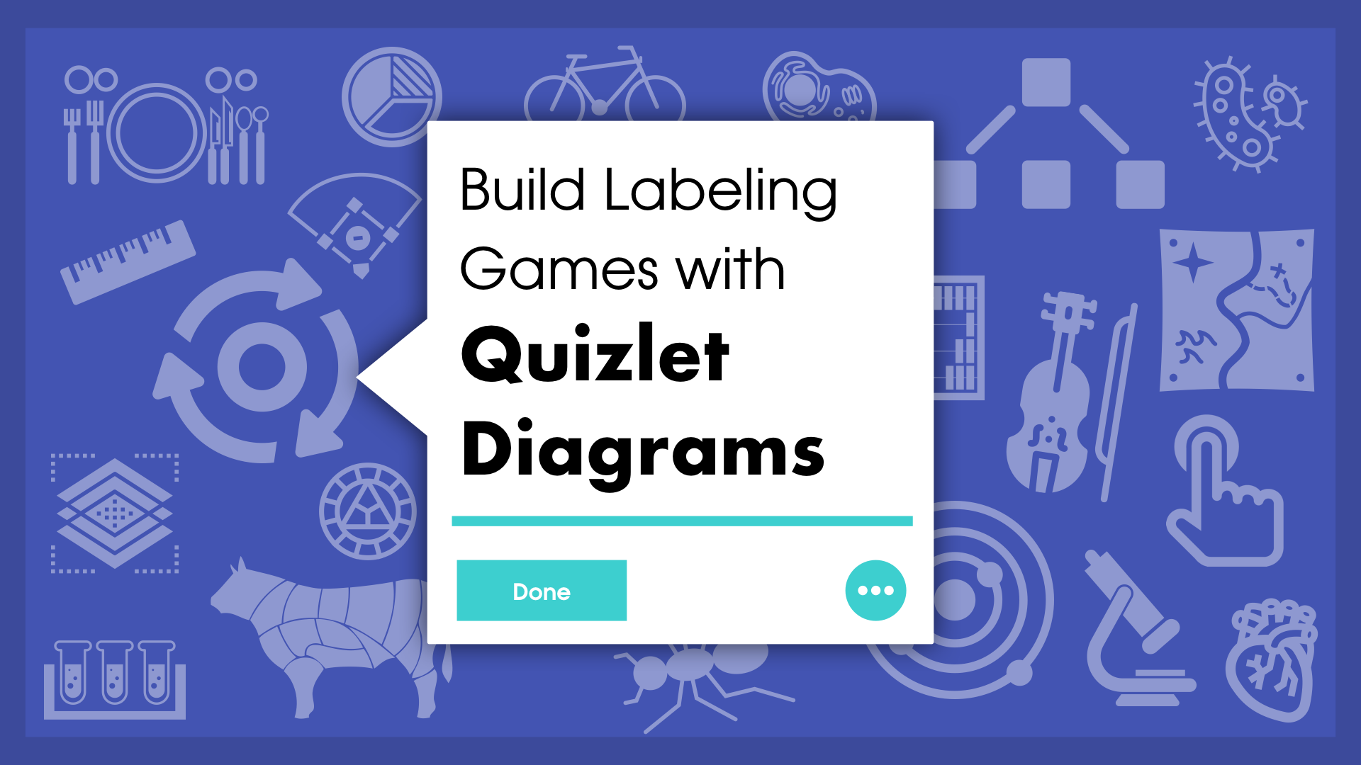 Build Labeling Games with Quizlet Diagram