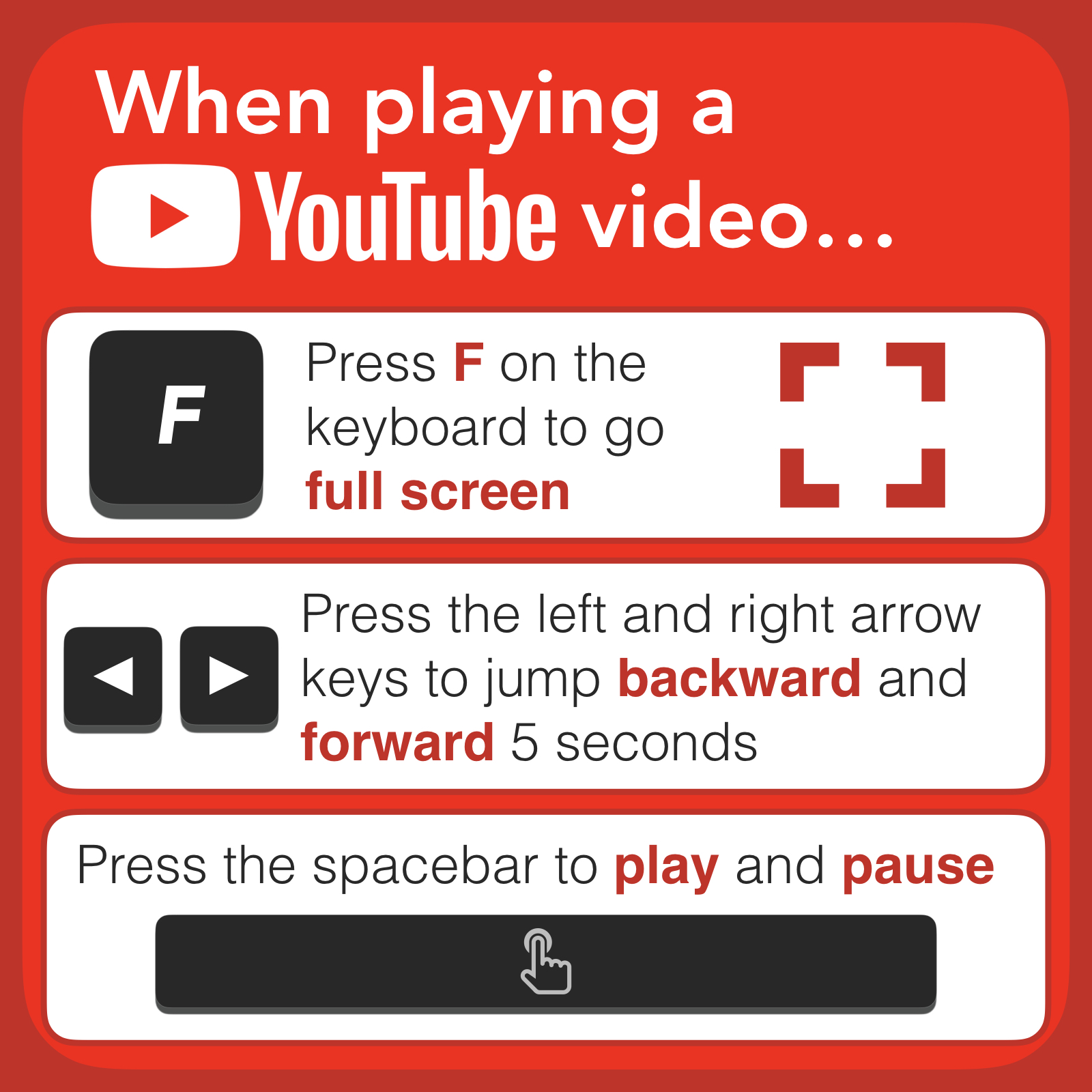 YouTube has keyboard shortcuts to control playback. Pressing the F key while viewing a YouTube video makes the video go full screen. You can press F again to exit full screen. The spacebar pauses and resumes playback. The right and left arrow keys jump the video forward or backward five seconds. If the keyboard shortcuts are not working, click inside the the YouTube player and try again.   Bonus Pointer:  While paused, you can press the period key [.] to advance one frame. Pressing the comma key [,] goes back one frame.
