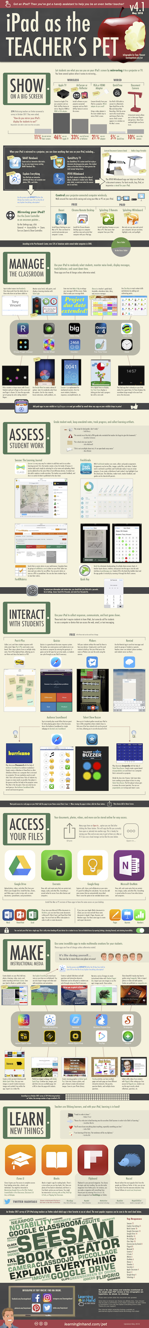 iPad as Teacher's Pet v41.png