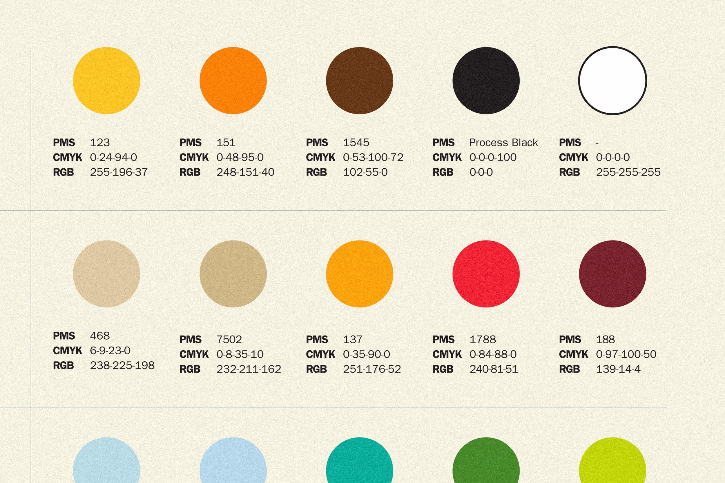 ronaldvillegas-cafe-momentum-identity-color.jpg