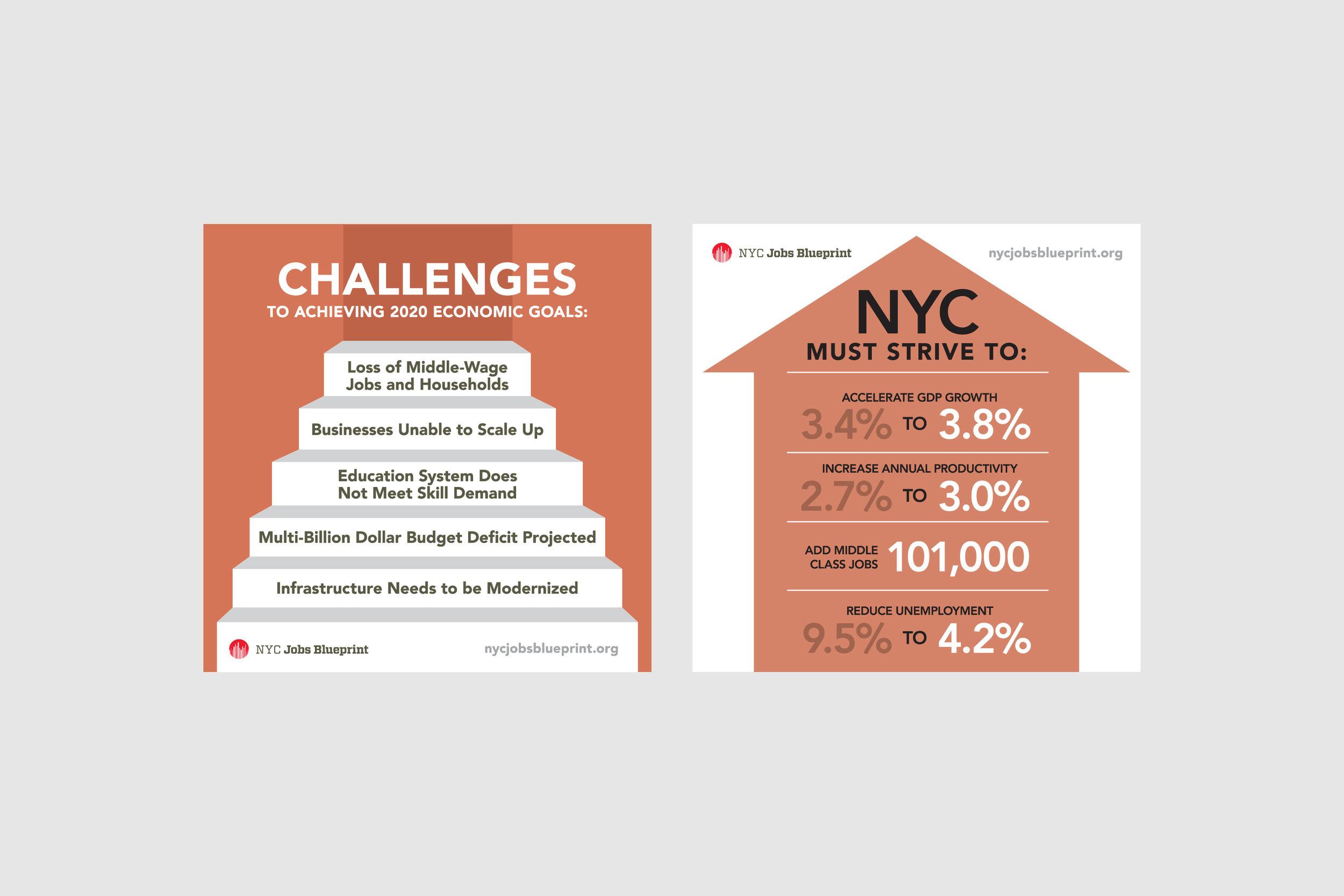 ronaldvillegas-nyc-jobs-blueprint-infographics.jpg