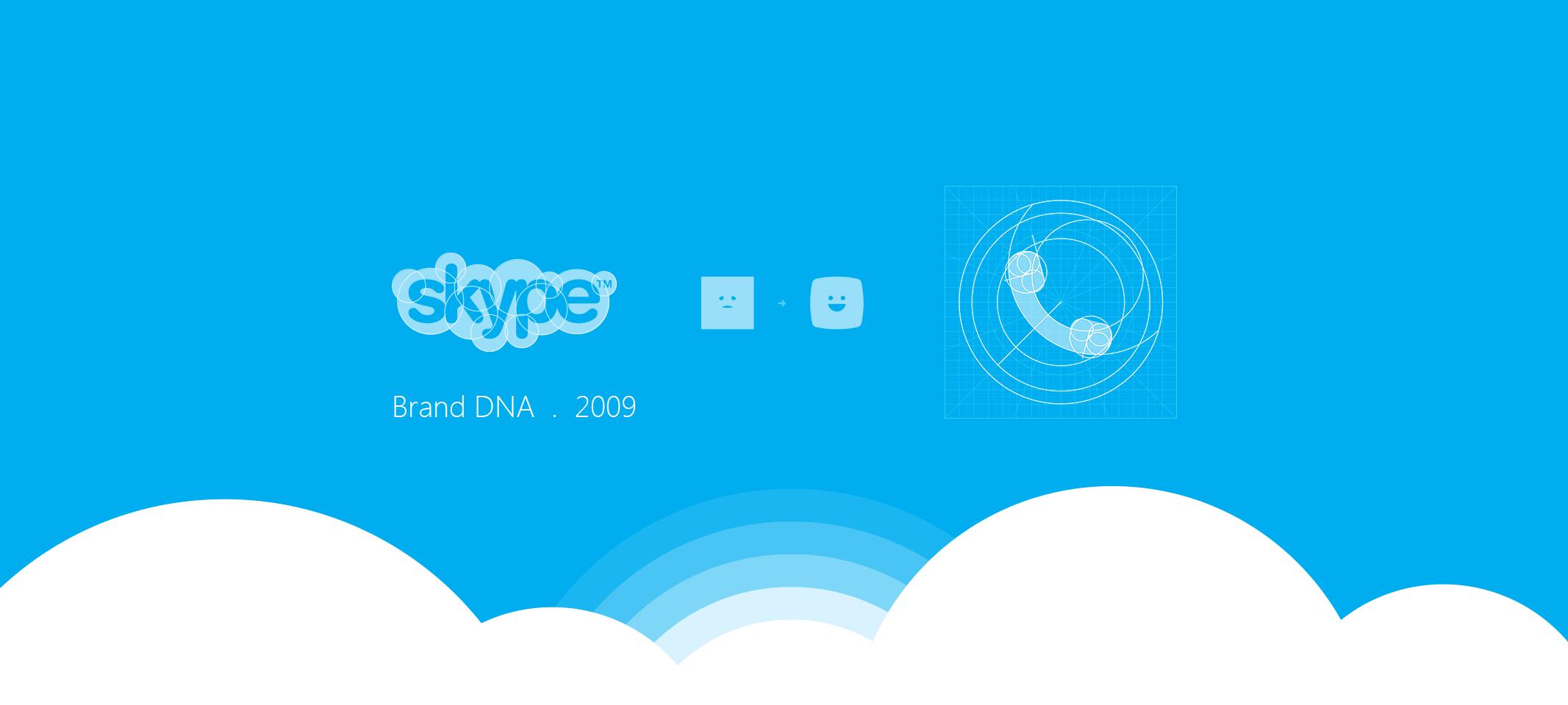 skype_dna.png