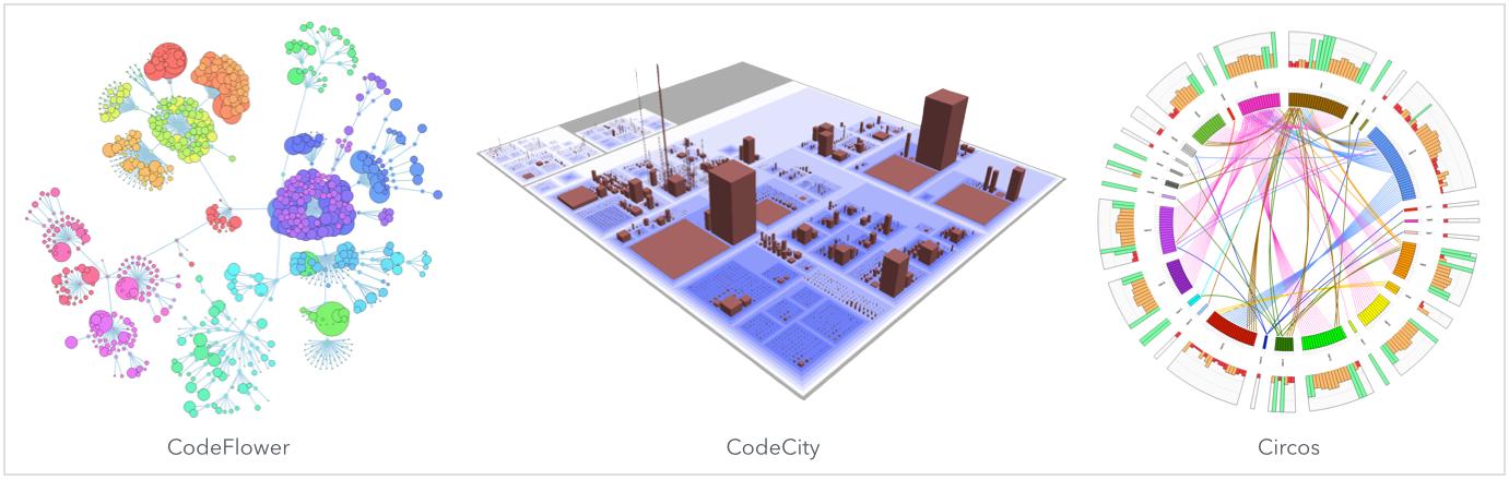 Codegraphy Project — Apophenalogic