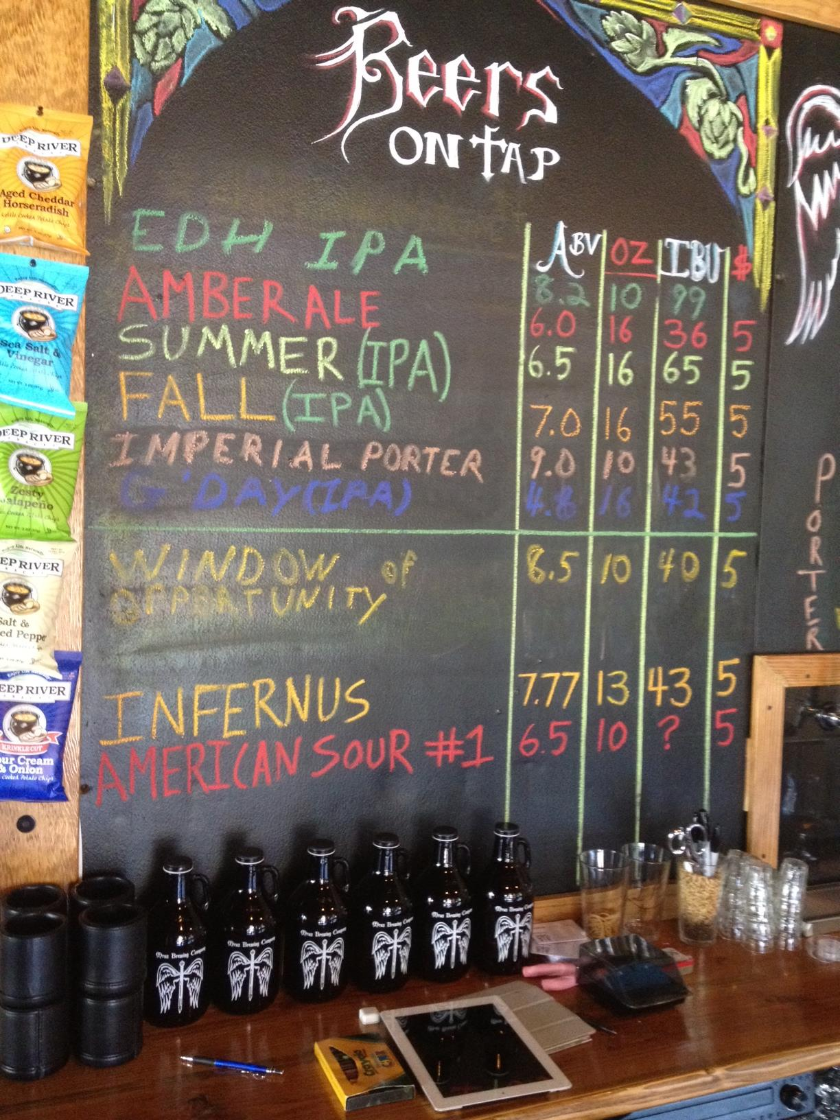 Beers on tap for today!