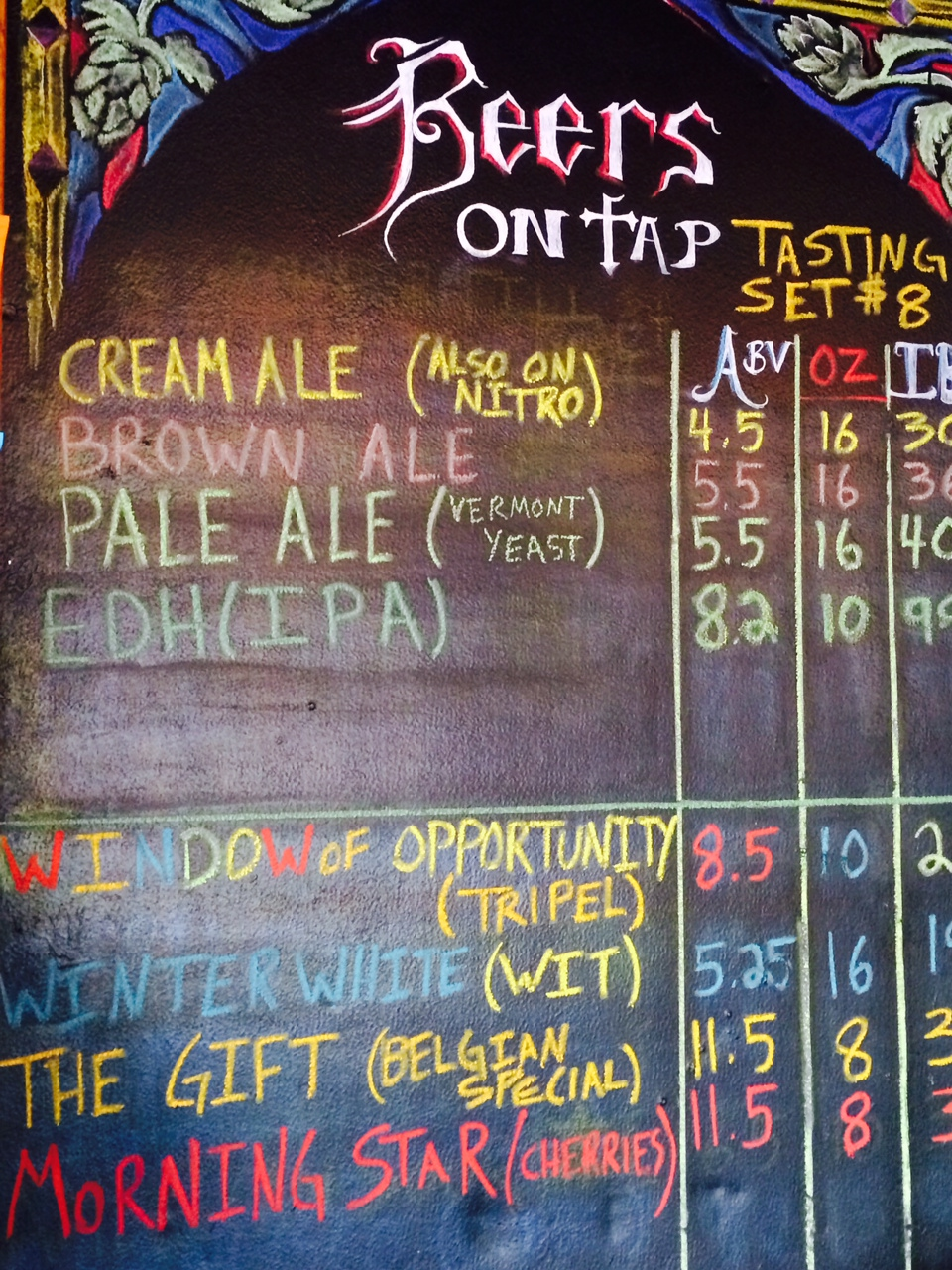Beer list for the week.