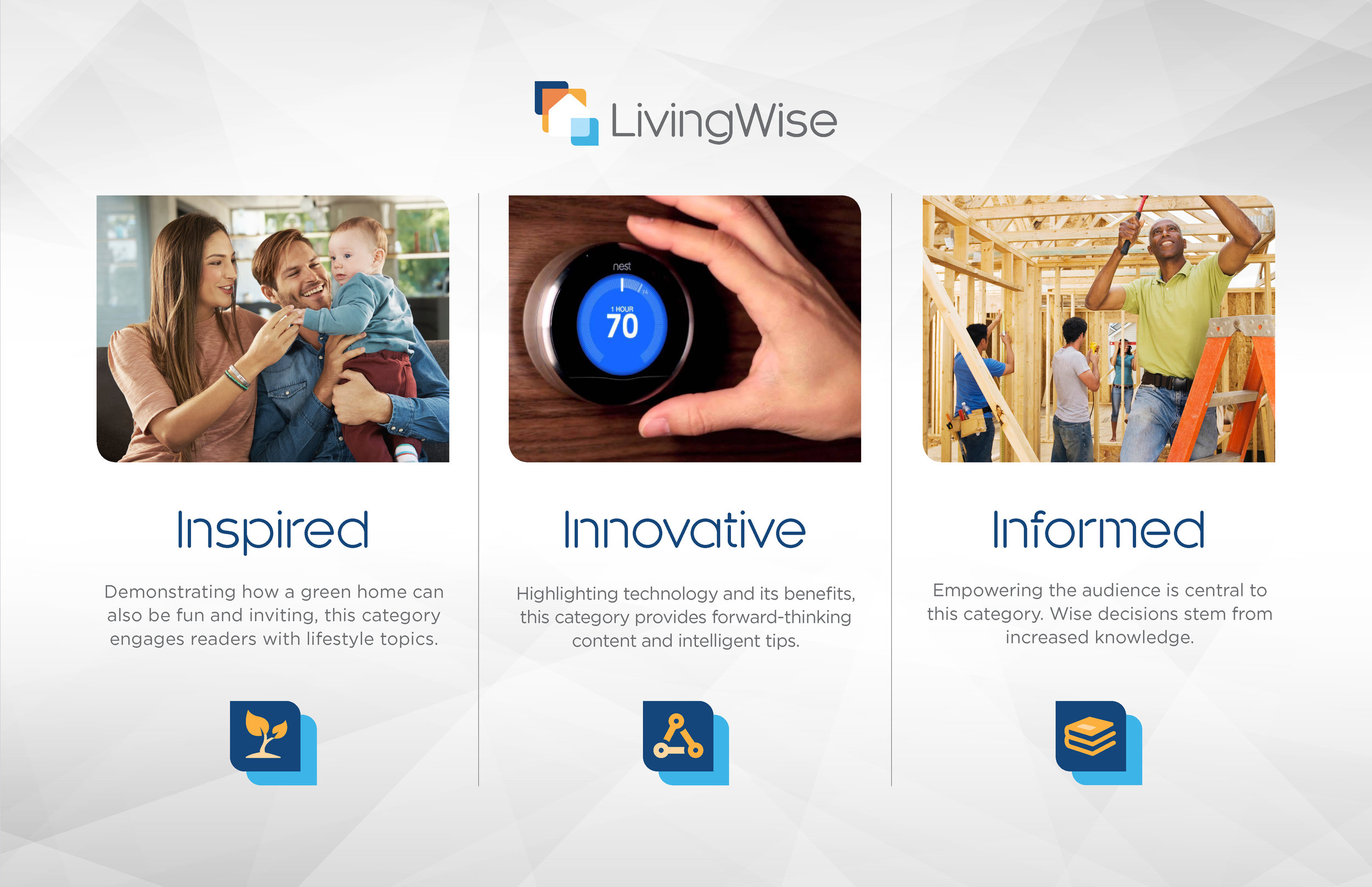 Living Wise Portfolio Layout 3.jpg