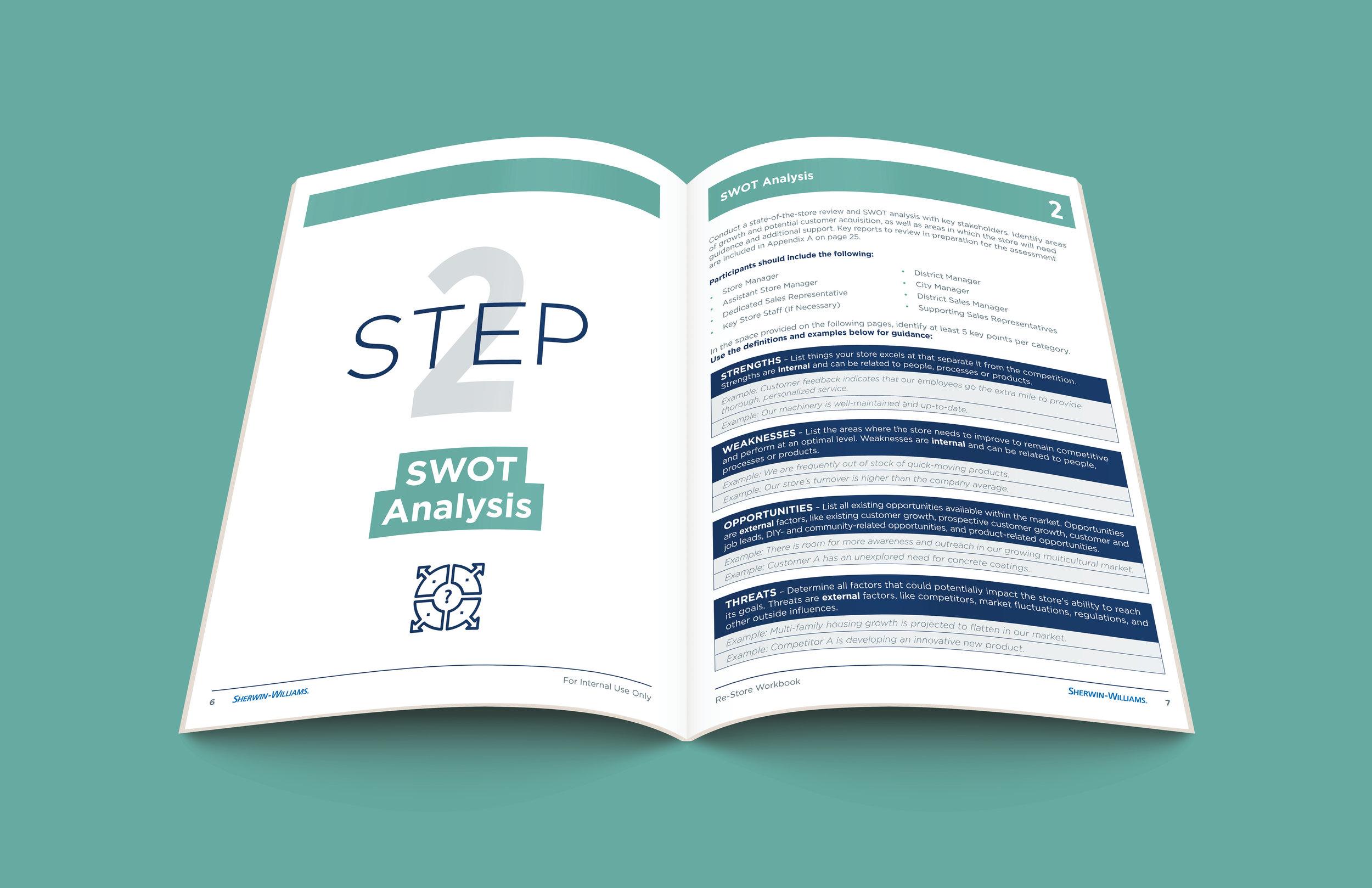 SW Restore Workbook Portfolio Layout 3.jpg