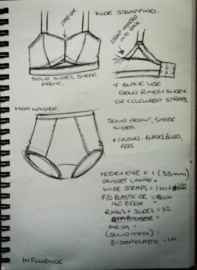 influence_fabrics1.jpg