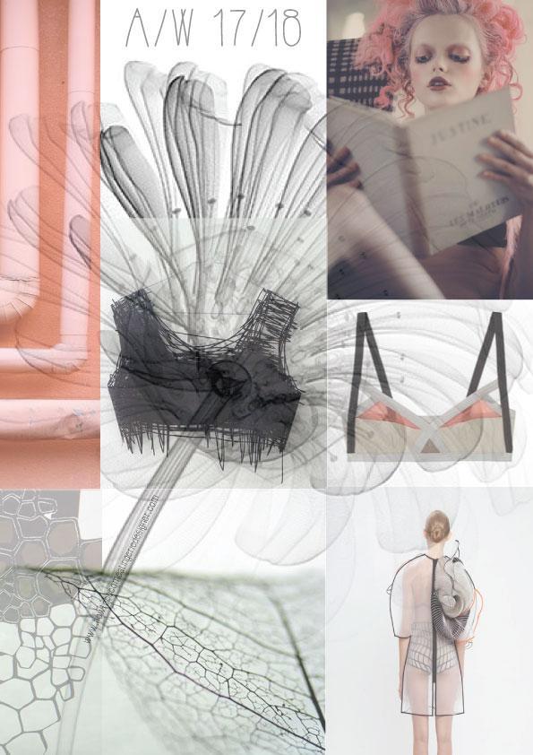 autumn/winter 17/18 lingerie trends