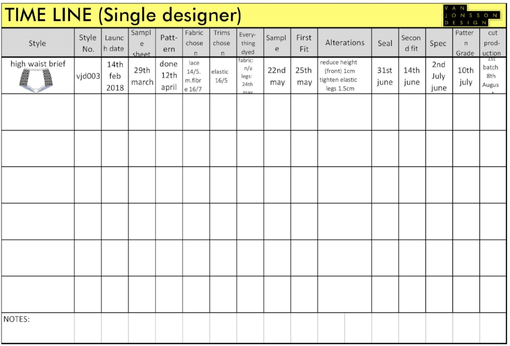 Example of a timeline (available in the design sheet pack)