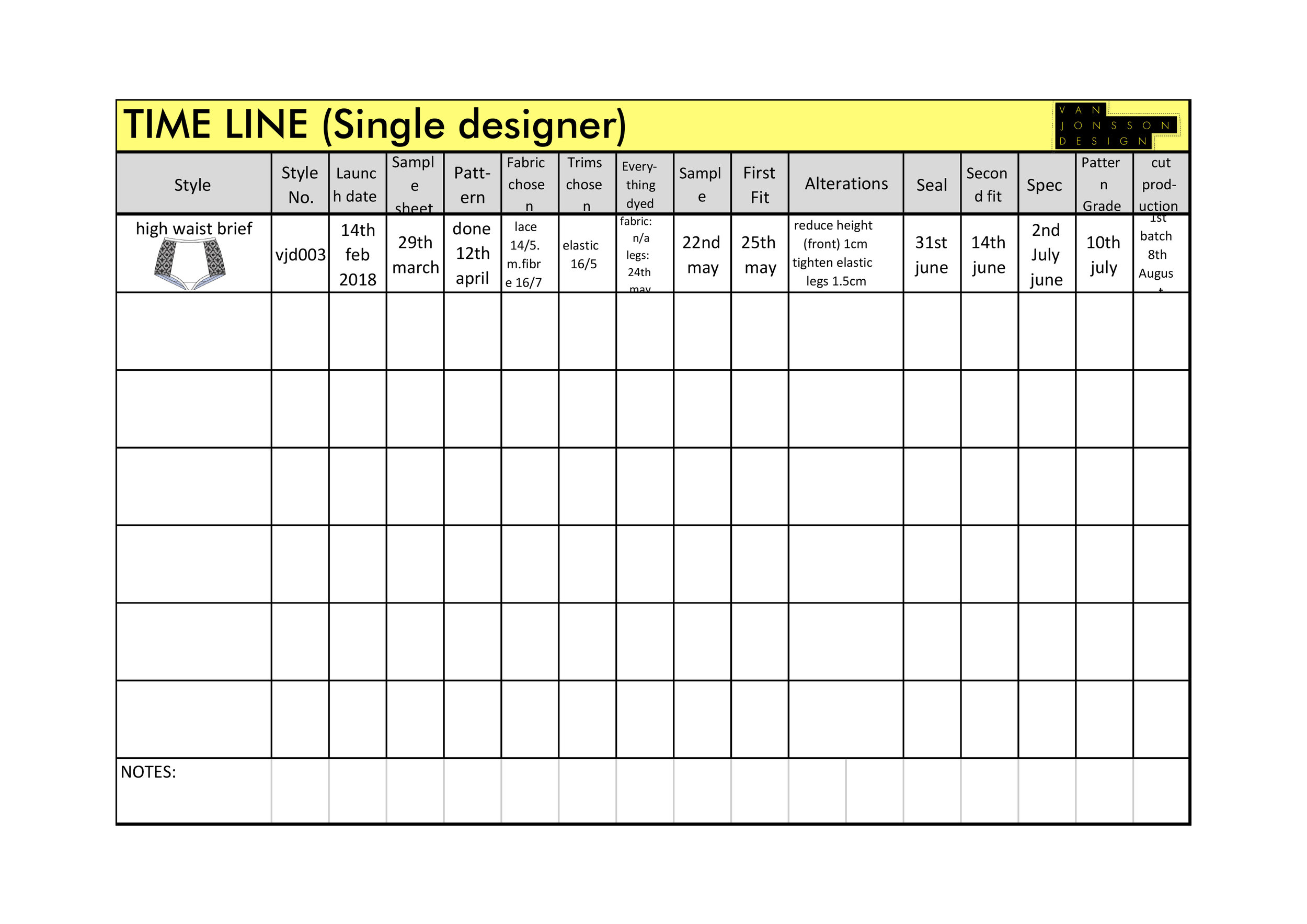 This  time line  with further examples and blank sheets is available to buy in the design sheets