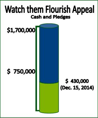 Click the graph above to make a donation to the new Dining Hall!