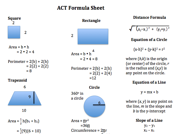 Click above to get a PDF of our essential, one-page guide to the ACT Math section.