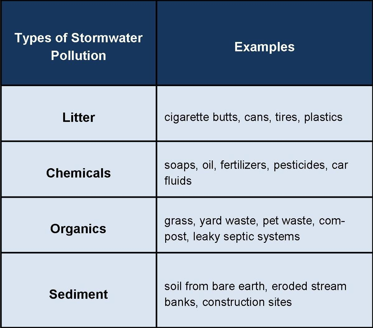 Pollution Table.jpg