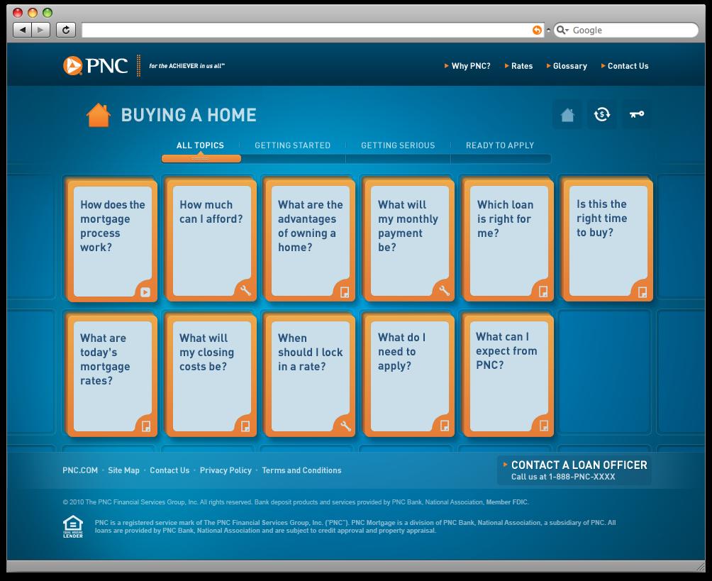 PNC Home Lending — Steven Emry — Creative Director / Art