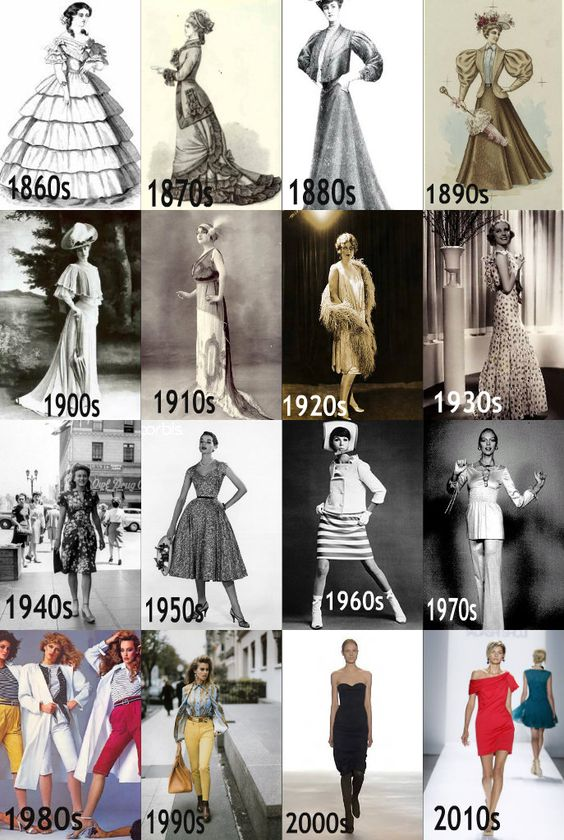 Fashion History.jpg