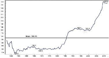 Total GDP Percentage.jpg