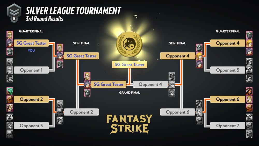 Fantasy Strike's