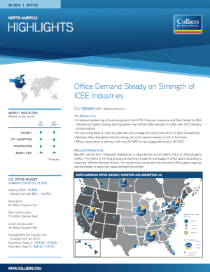 colliers-global-market-trends.png