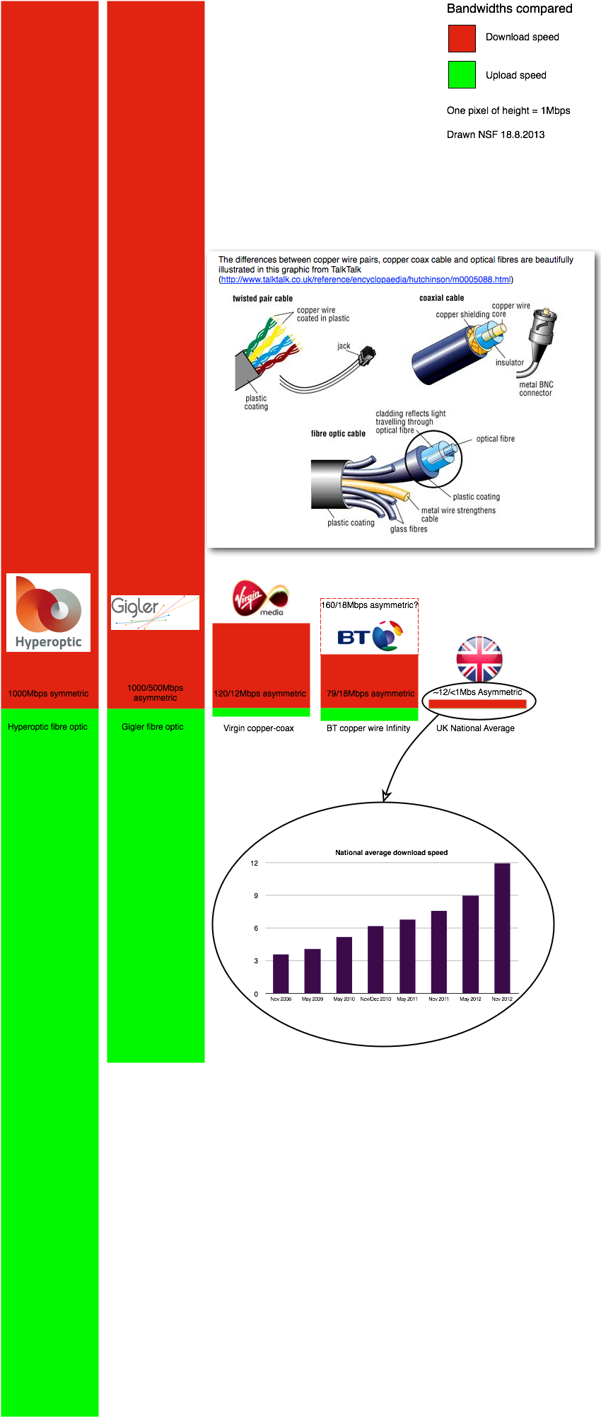 Broadband compared.png