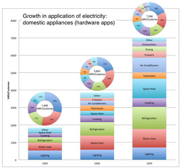 Electricity in the home graphic.png