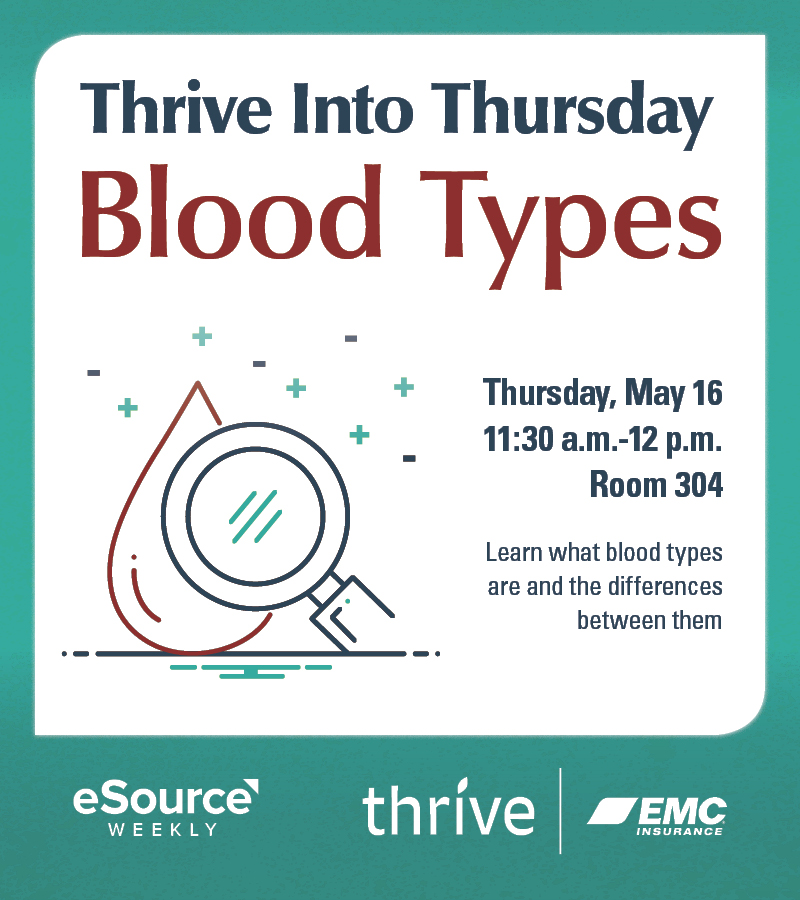 Thrive Into Thursday Blood Types eBoard.jpg
