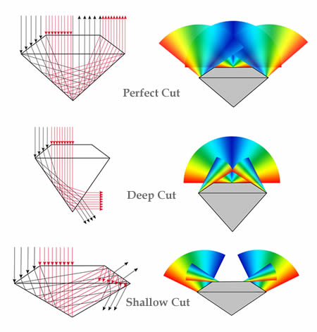 Diamond Cuts.jpg