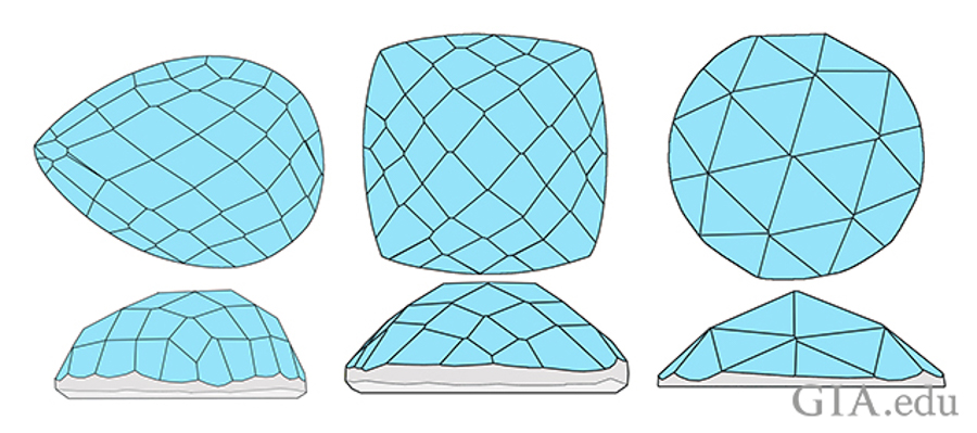 Illustration of rose cut gemstones.