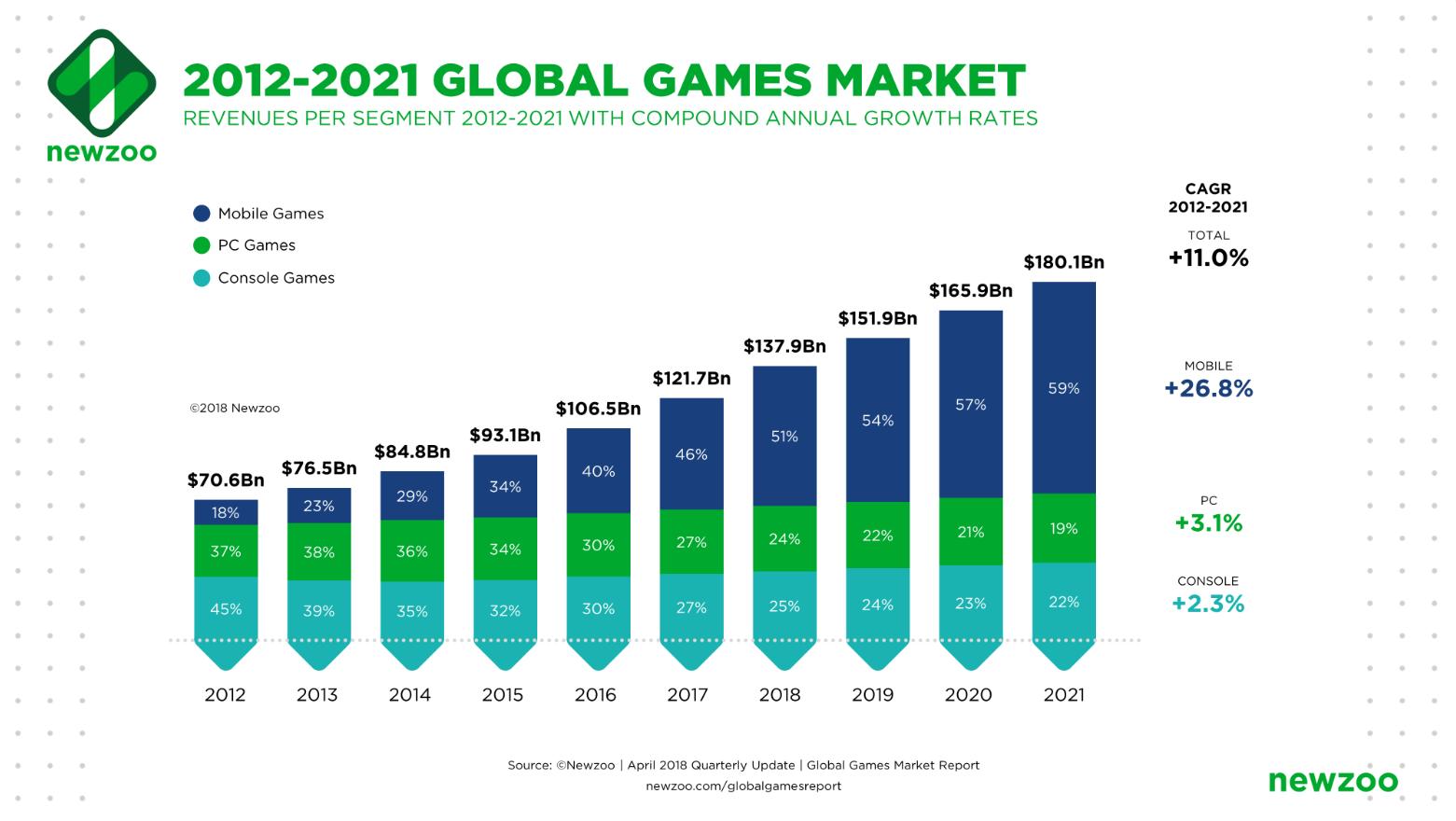 global games market.png