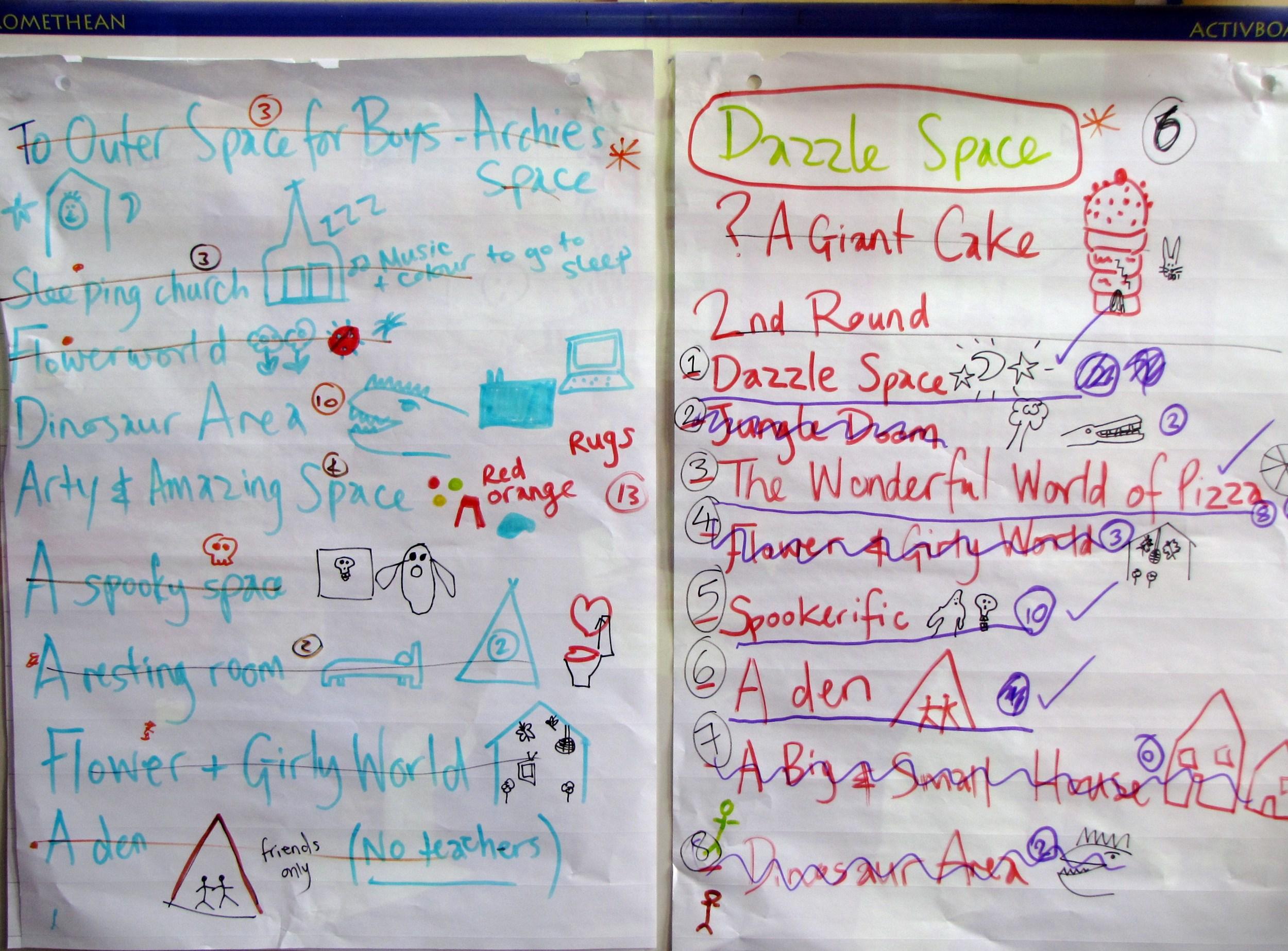 Children's Ideas.jpg