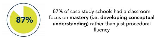 ChiefScientistStudy_ConceptualUnderstanding.png