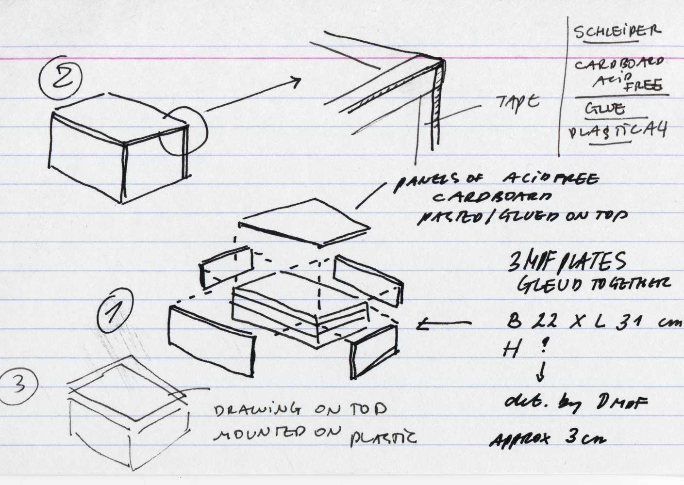 Preparatory drawing.