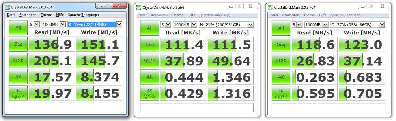 Erster Durchgang (Summe der con.read Werte): 366,9 MB/s