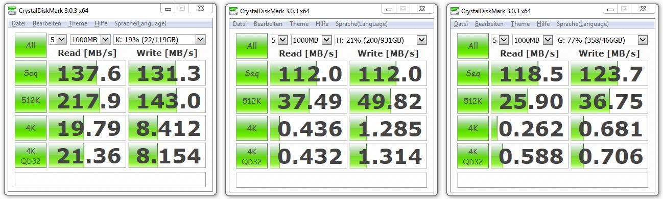 Ohne Virenscanner - Summe: 368,1 MB/s