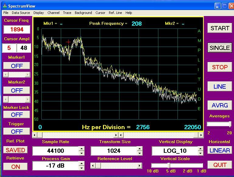 Roar Funktion bei maximaler Lautstärke
