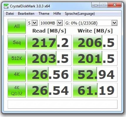 Ohne UASP / USB 3 Turbo