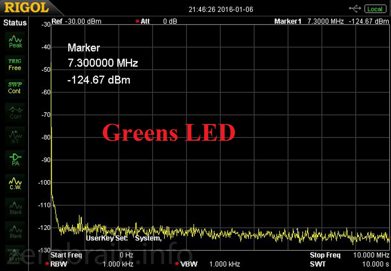 Messung mit der Filament LED