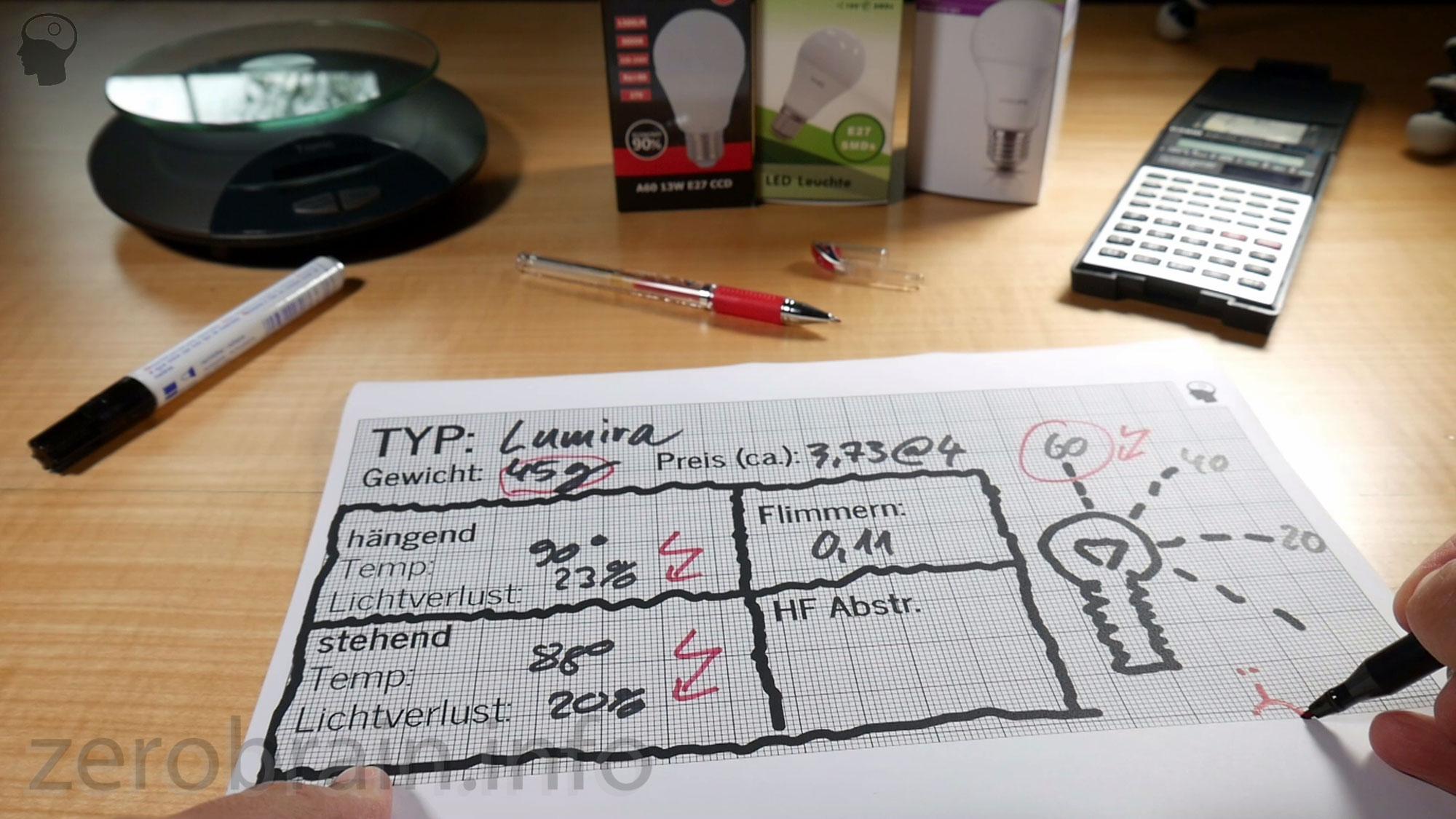 Testergebnisse Lumira E27 LED