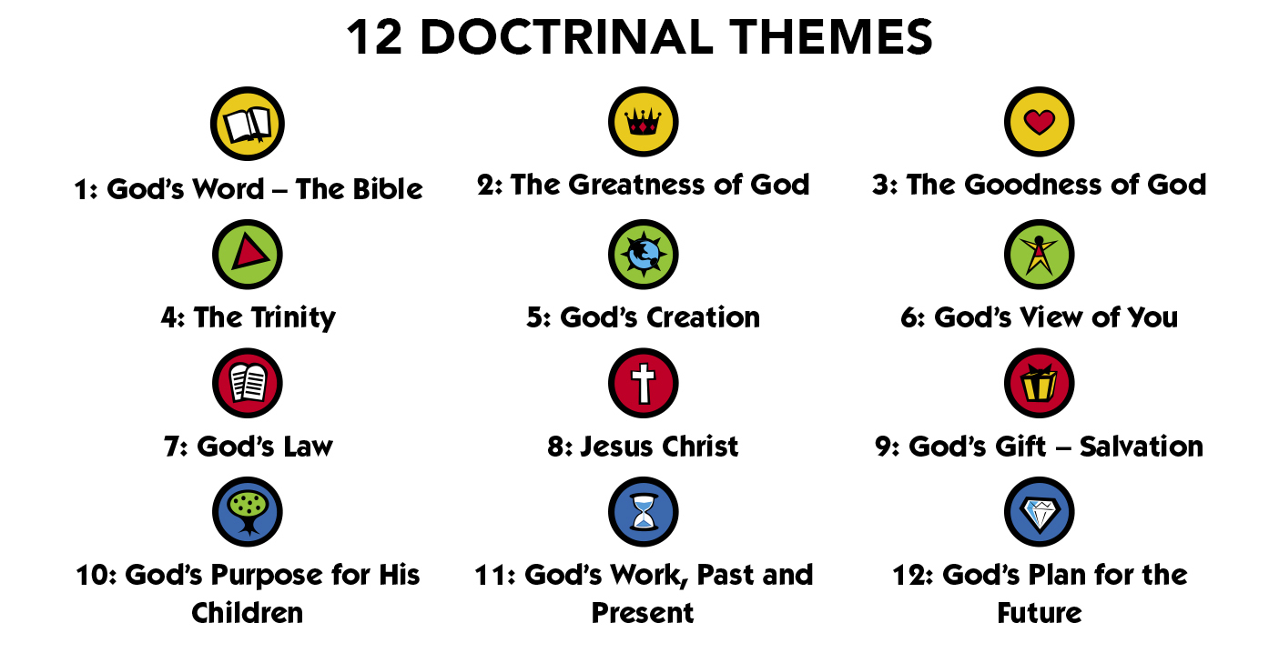 K4T-12 Doctrine Themes.jpg