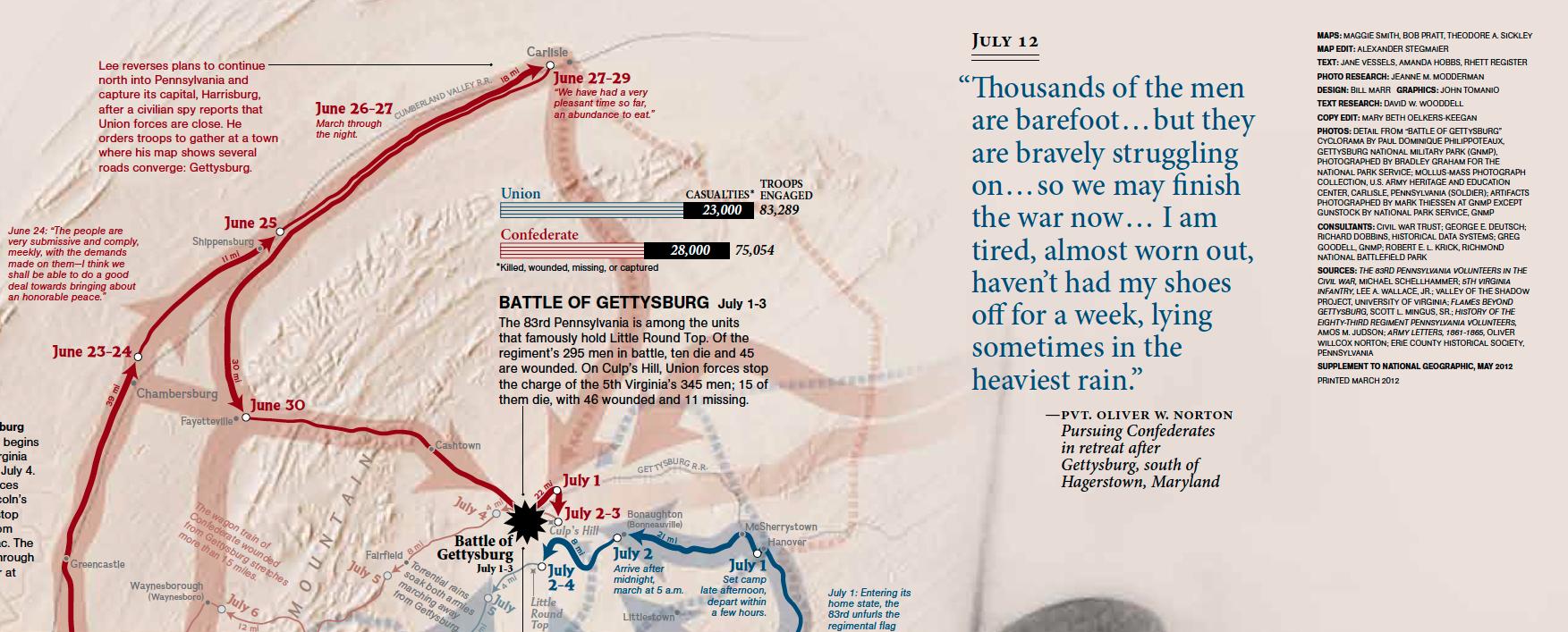 Civil War_ July 12.png