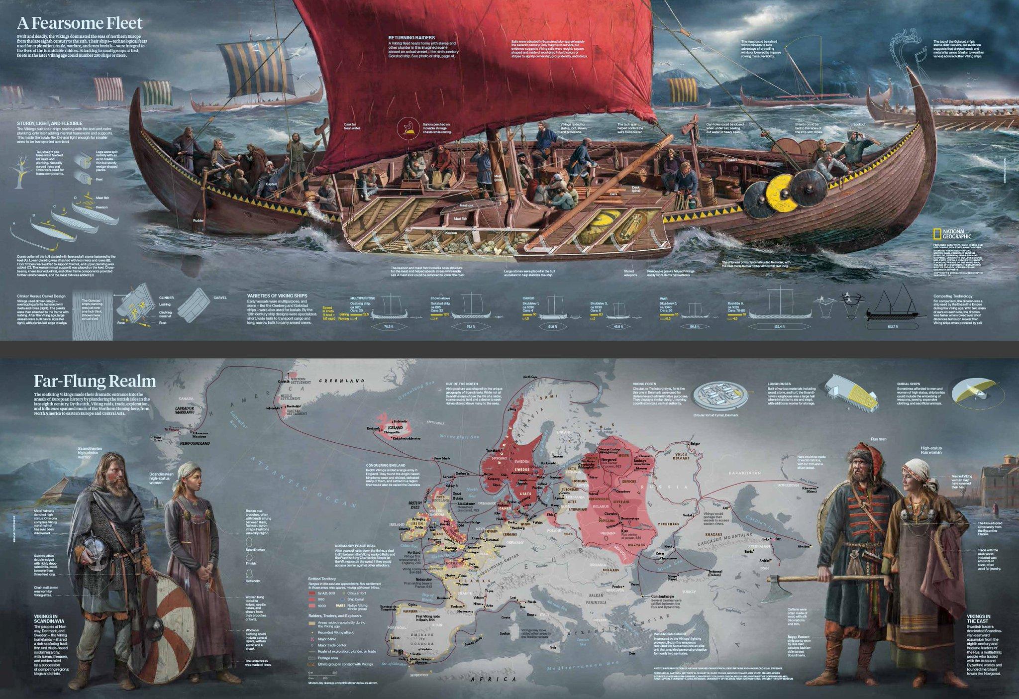 Vikings_2017.jpg