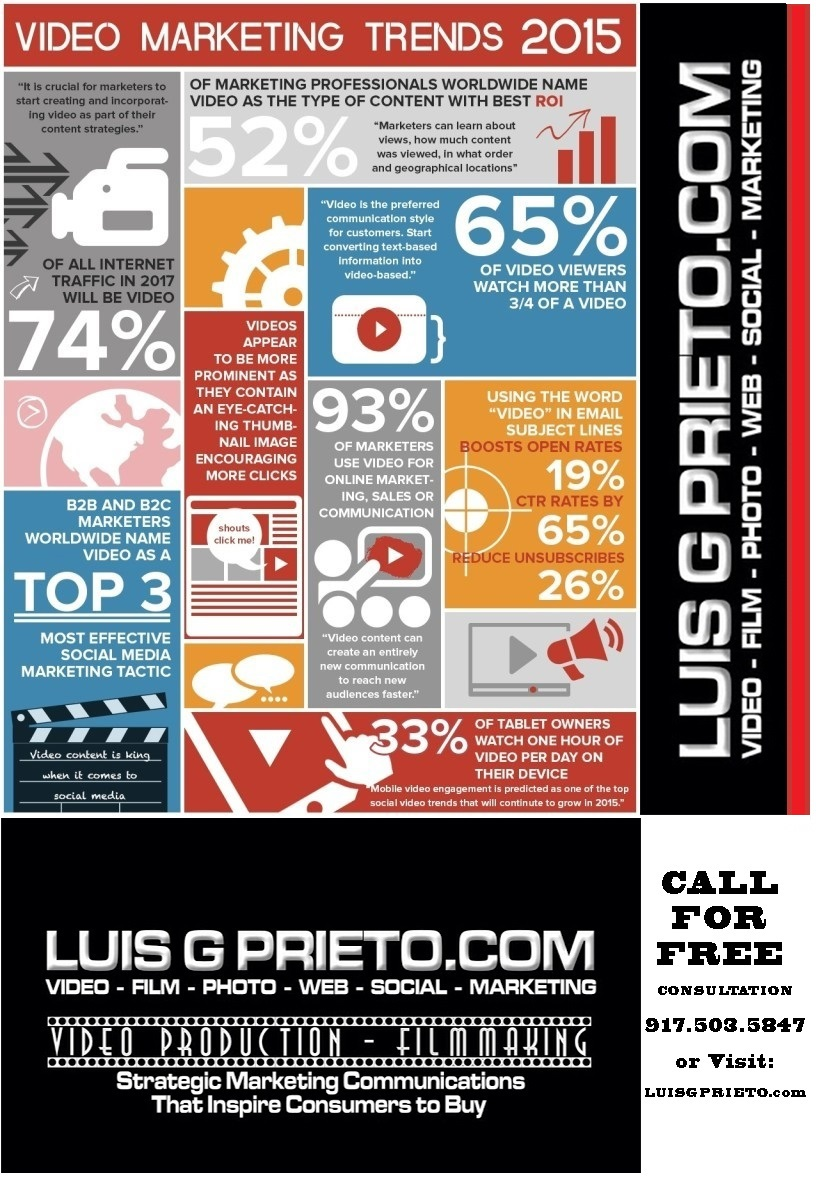 LGP.com-video-marketing-2015 (JPG).jpg
