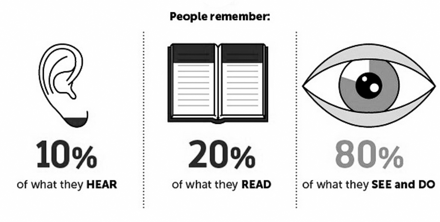 What People Hear, Read, See & Do | Editor's Edge
