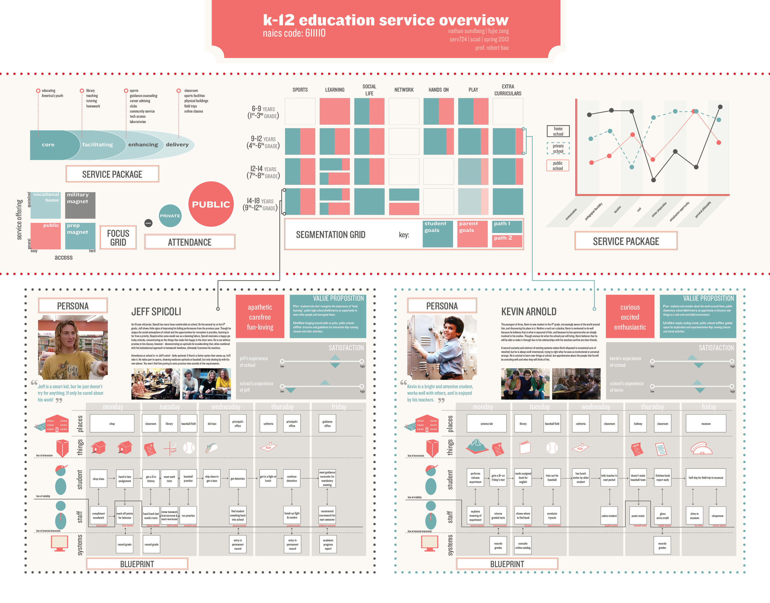 K-12 Service Overview FINAL.jpg
