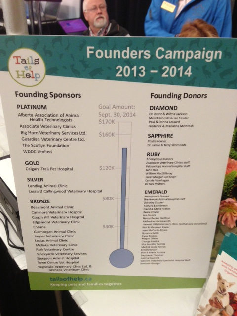 Founders Campaign Poster at Tails of Help booth