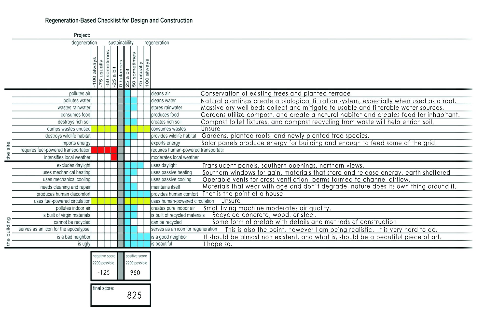 Mid term chart.jpg
