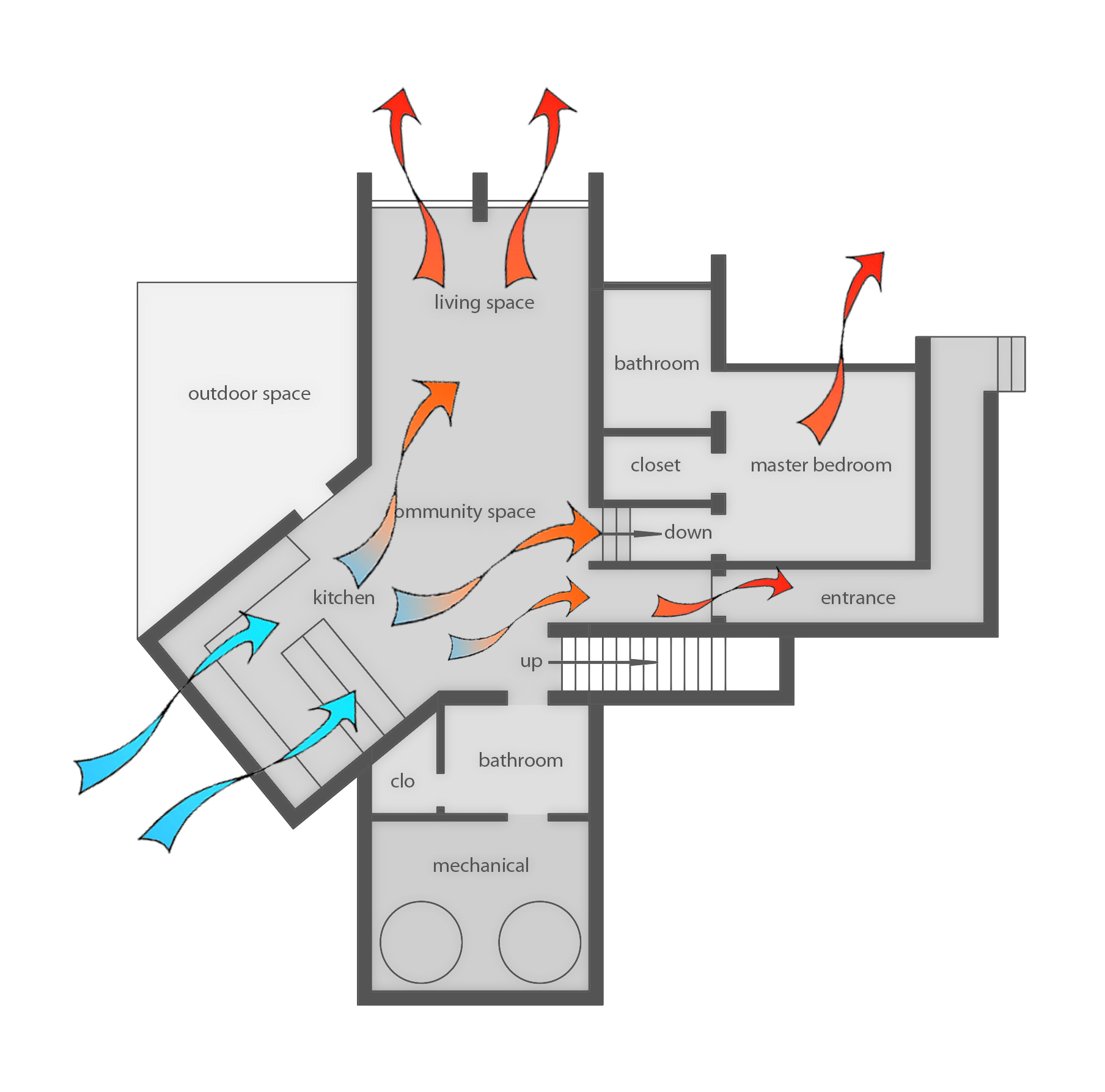cross ventilation path plan